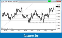 EURUSD 6E Euro-11-10-24-0001.png