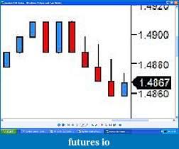 Basics of SbS Renko charting needed-roonius-sbs-renko-zoom.jpg