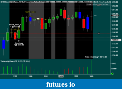 Safin's Trading Journal-es_24oct2011_160000.png