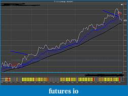 The Crude Dude Oil Trading System-tf-12-11-2-range-10_24_20111118.jpg