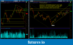 Wyckoff Trading Method-6e_102411.png
