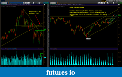 Wyckoff Trading Method-cl_102411.png