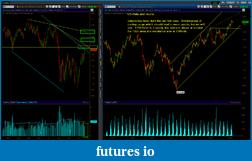 Wyckoff Trading Method-es_102411.png
