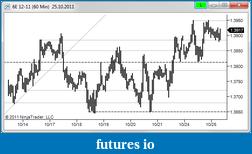 EURUSD 6E Euro-11-10-25-0000.png