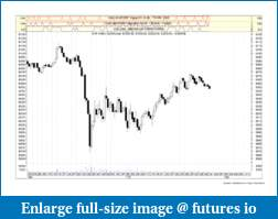 Any FDAX Traders here???-dim_auto_1_dax_1m.pdf