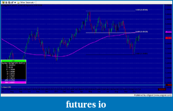 EURUSD 6E Euro-snapshot-497.png