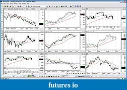 NinjaTrader 7-morningdashboad.jpg