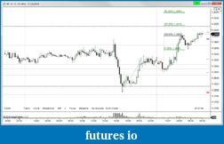 EURUSD 6E Euro-11-10-27-0002.png