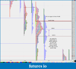 Market Profile in gold, oil, currencies-mp.png