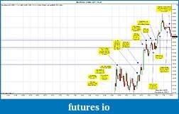 Trading spot fx euro using price action-eurusd-3-min-2011-10-27.jpg