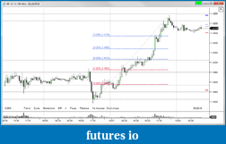 EURUSD 6E Euro-11-10-28-0000.png