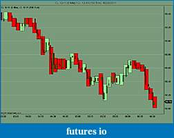 Cool Multitimeframe Chart-cl-12-11-5-min-_-cl-12-11-150-tick-10_28_2011.jpg