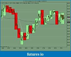 Cool Multitimeframe Chart-cl-12-11-5-min-_-cl-12-11-1-min-10_28_2011.jpg