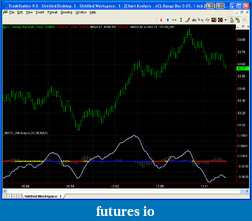 convert MACD_ZeroLag Ninja indicator to Multi Charts-zlmacd_cl.png