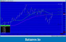 EURUSD 6E Euro-snapshot-502.png