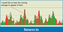 A little help with Marney Volume Indicator for MC-moving-average-front.png