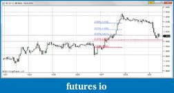 EURUSD 6E Euro-11-10-31-0001.png
