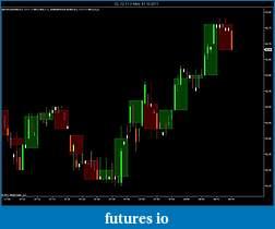 Cool Multitimeframe Chart-cl-12-11-1-min-31_10_2011.jpg