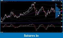 EURUSD 6E Euro-2011-10-31-6e-volume.jpg