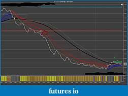 The Crude Dude Oil Trading System-tf-12-11-2-range-closingmove.jpg