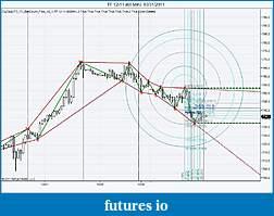MT4 ZigZag to NT7-tf-12-11-60-min-10_31_2011.jpg