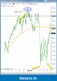 Simple Moving Average difference NINJA and TOS-2011-11-01_0019.png
