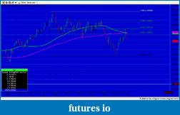 EURUSD 6E Euro-snapshot-505.png