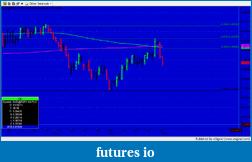 EURUSD 6E Euro-snapshot-506.png
