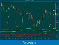 TF trading using CCI method-it works-es-12-11-5-min-11_1_2011.jpg