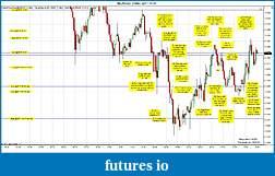 Trading spot fx euro using price action-eurusd-3-min-2011-11-01.jpg