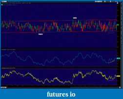 NYSE $TICK AND $ADD-2011-11-01-tos_charts.png-trade.png