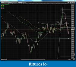 Click image for larger version  Name:eur usd 2112011.JPG Views:107 Size:319.9 KB ID:53839
