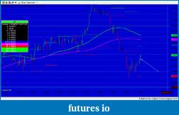 EURUSD 6E Euro-snapshot-507.png