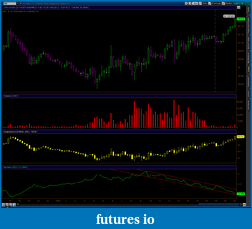 NYSE $TICK AND $ADD-2011-11-02-tos_charts.png-nob.png