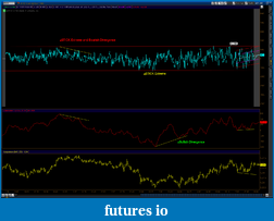 NYSE $TICK AND $ADD-2011-11-02-tos_charts.png-diver.png