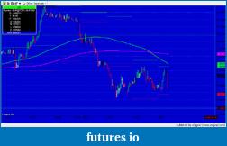EURUSD 6E Euro-snapshot-511.png