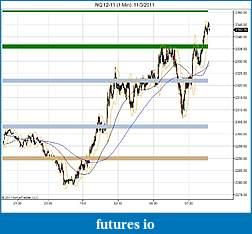 PriceLine Indicator NT 7-nq-12-11-1-min-11_3_2011.jpg