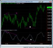 NYSE $TICK AND $ADD-nov-3.bmp
