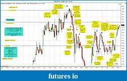 Click image for larger version  Name:$EURUSD (3 Min)  2011-11-03a.jpg Views:55 Size:309.5 KB ID:54006