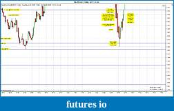 Trading spot fx euro using price action-eurusd-3-min-2011-11-03b.jpg