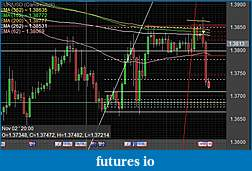 Click image for larger version  Name:eur usd 4112011.JPG Views:146 Size:77.2 KB ID:54093