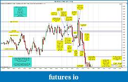 Trading spot fx euro using price action-eurusd-3-min-2011-11-04a.jpg