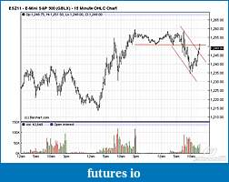 Wyckoff Trading Method-es.jpg