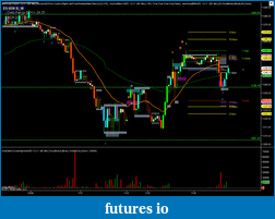 Market Profile in gold, oil, currencies-es-60m.png