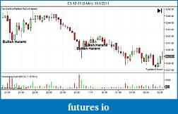 DOJI Indicator-es-12-11-5-min-11_1_2011.jpg