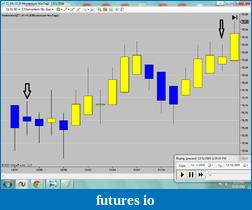 DOJI Indicator-new-chart.png
