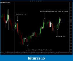 DOJI Indicator-es-12-11-10-min-04_11_2011.jpg