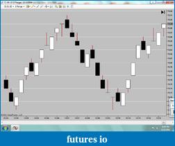 DOJI Indicator-range-3.png