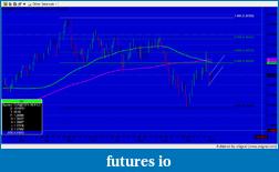 EURUSD 6E Euro-snapshot-519.png