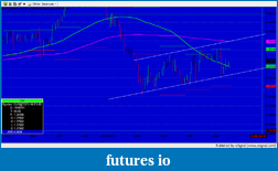 EURUSD 6E Euro-snapshot-520.png